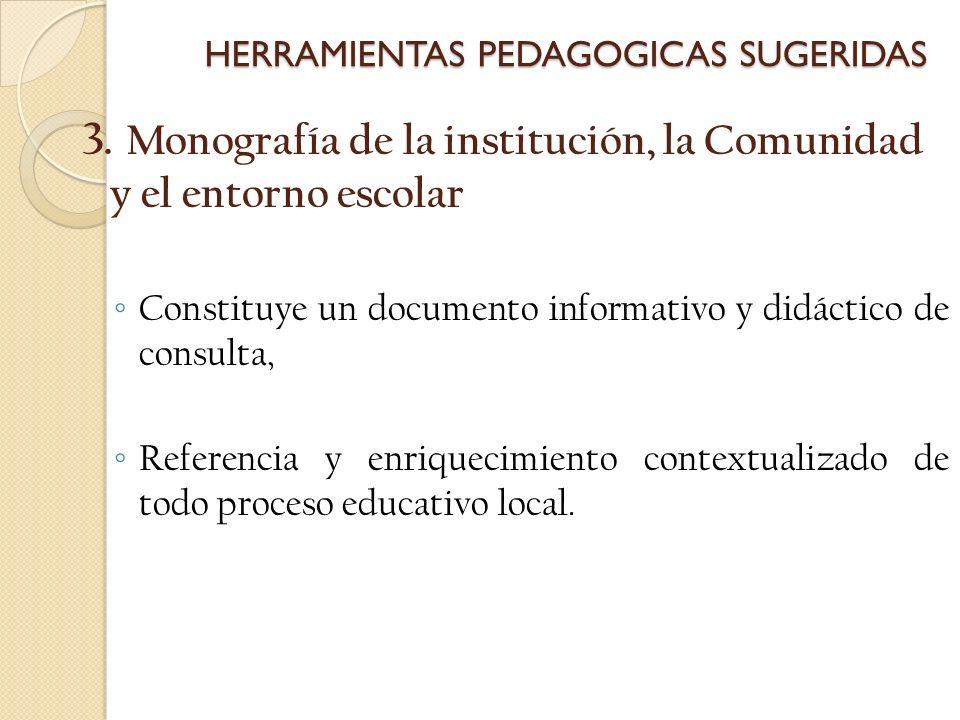 3. Monografía de la institución, la Comunidad y el entorno escolar Constituye un documento informativo y didáctico de consulta, Referencia y enriqueci