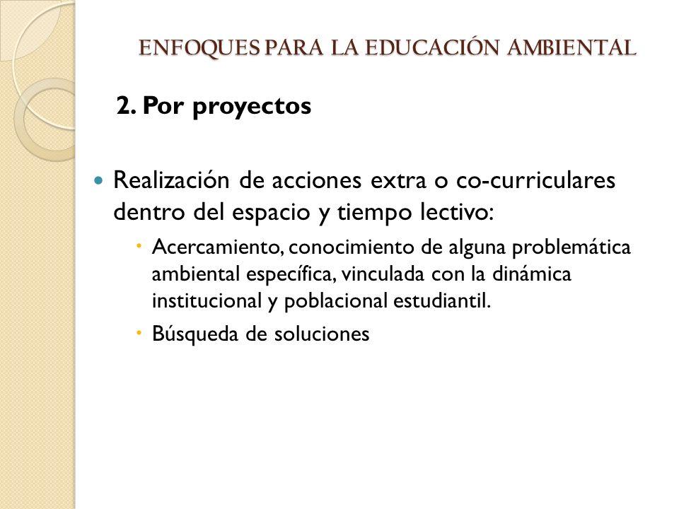 2. Por proyectos Realización de acciones extra o co-curriculares dentro del espacio y tiempo lectivo: Acercamiento, conocimiento de alguna problemátic