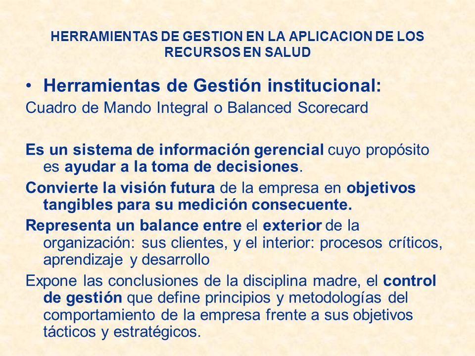 HERRAMIENTAS DE GESTION EN LA APLICACION DE LOS RECURSOS EN SALUD Herramientas de Gestión institucional: Cuadro de Mando Integral o Balanced Scorecard