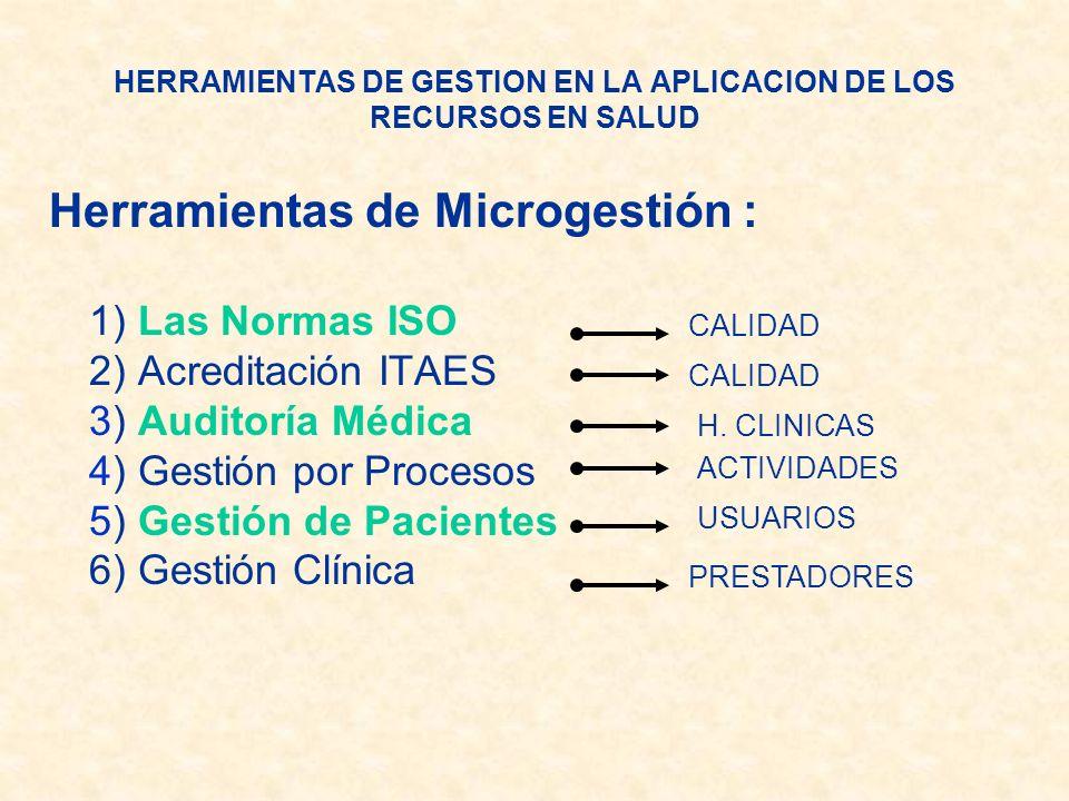 HERRAMIENTAS DE GESTION EN LA APLICACION DE LOS RECURSOS EN SALUD Herramientas de Microgestión : 1) Las Normas ISO 2) Acreditación ITAES 3) Auditoría