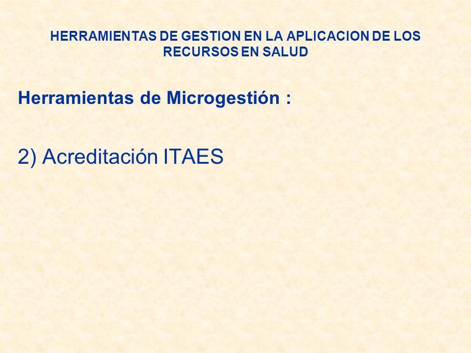 HERRAMIENTAS DE GESTION EN LA APLICACION DE LOS RECURSOS EN SALUD Herramientas de Microgestión : 2) Acreditación ITAES