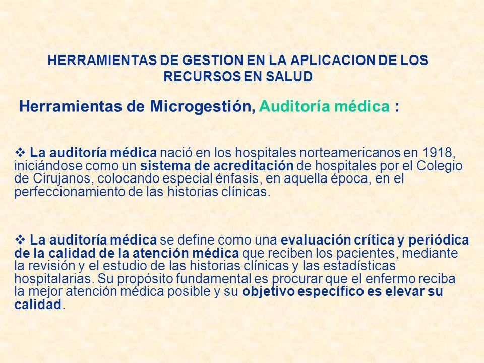 HERRAMIENTAS DE GESTION EN LA APLICACION DE LOS RECURSOS EN SALUD Herramientas de Microgestión, Auditoría médica : La auditoría médica nació en los ho