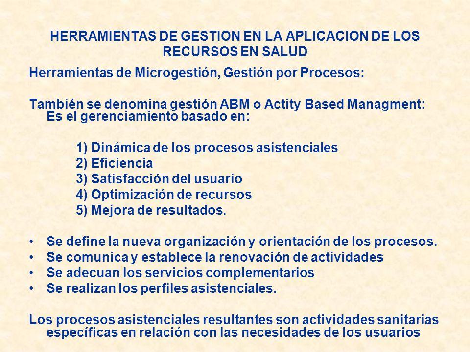 Herramientas de Microgestión, Gestión por Procesos: También se denomina gestión ABM o Actity Based Managment: Es el gerenciamiento basado en: 1) Dinám