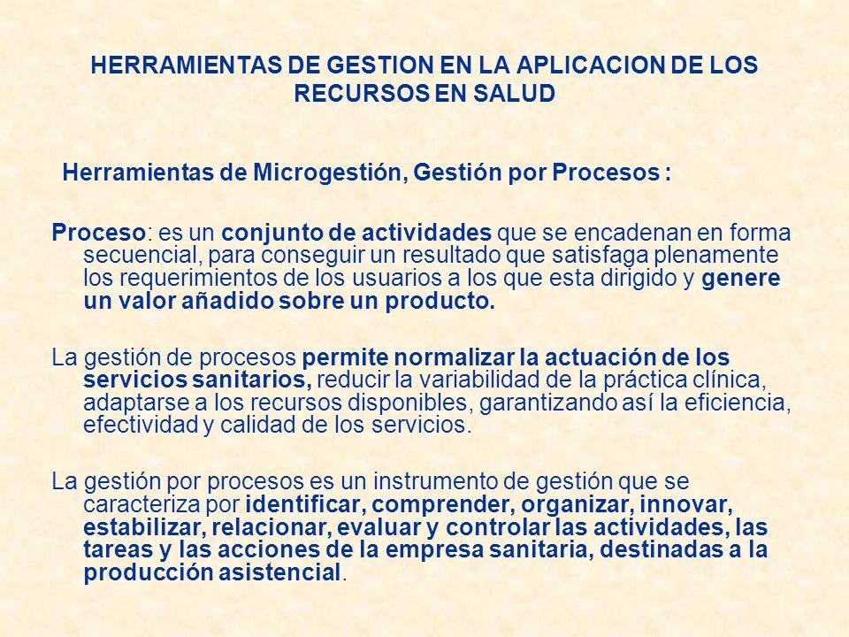 Herramientas de Microgestión, Gestión por Procesos : Proceso: es un conjunto de actividades que se encadenan en forma secuencial, para conseguir un re