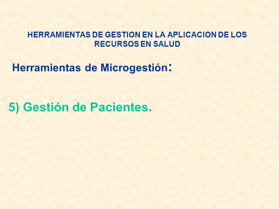 Herramientas de Microgestión : 5) Gestión de Pacientes.