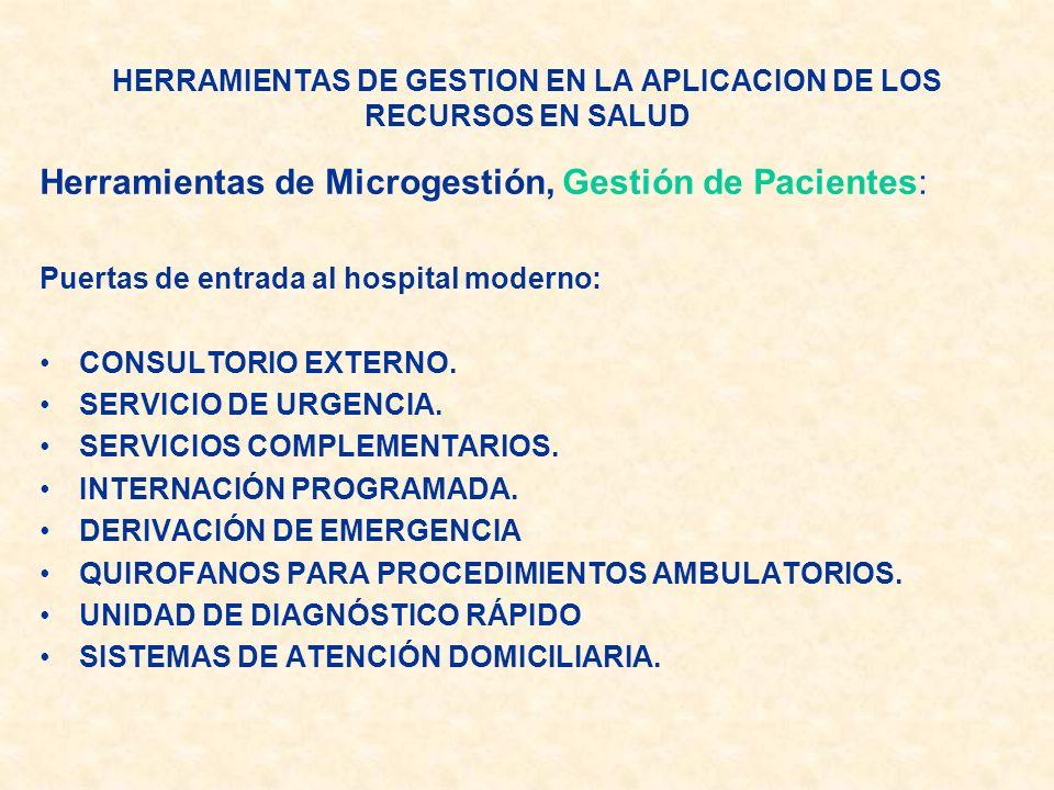 Herramientas de Microgestión, Gestión de Pacientes: Puertas de entrada al hospital moderno: CONSULTORIO EXTERNO. SERVICIO DE URGENCIA. SERVICIOS COMPL