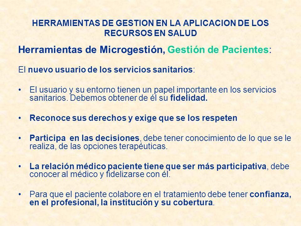 Herramientas de Microgestión, Gestión de Pacientes: El nuevo usuario de los servicios sanitarios: El usuario y su entorno tienen un papel importante e