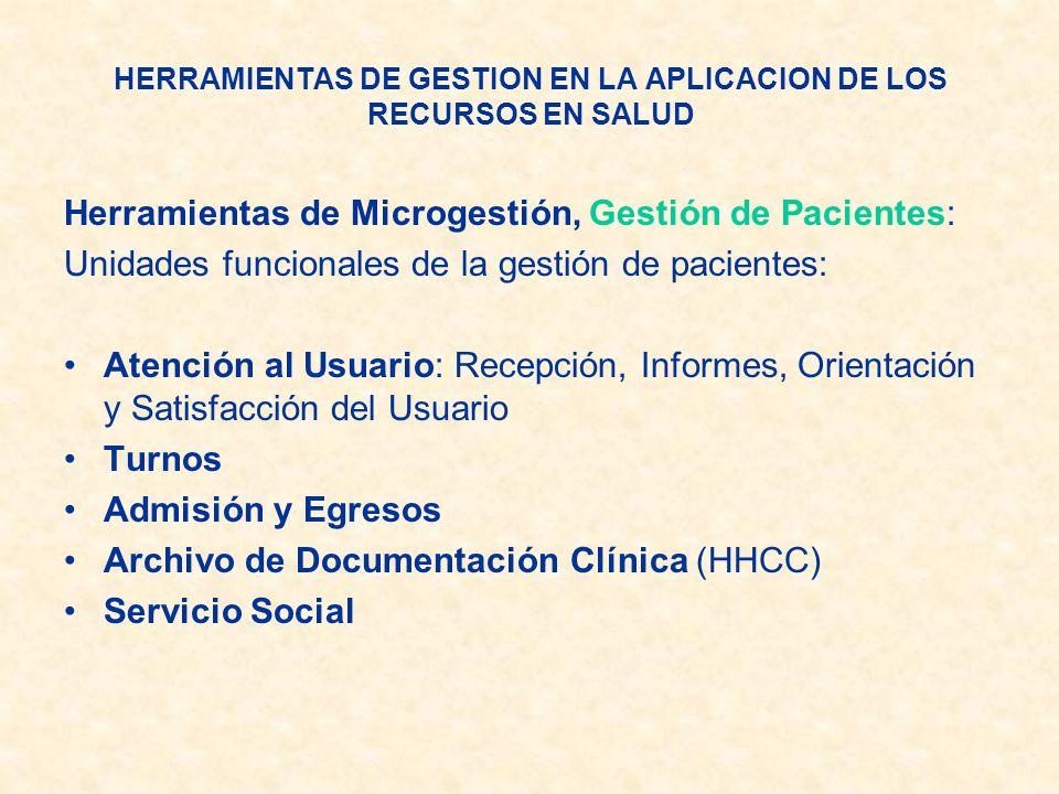 Herramientas de Microgestión, Gestión de Pacientes: Unidades funcionales de la gestión de pacientes: Atención al Usuario: Recepción, Informes, Orienta