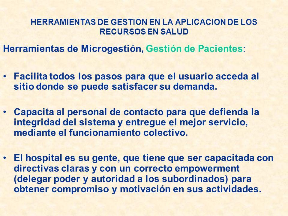 Herramientas de Microgestión, Gestión de Pacientes: Facilita todos los pasos para que el usuario acceda al sitio donde se puede satisfacer su demanda.