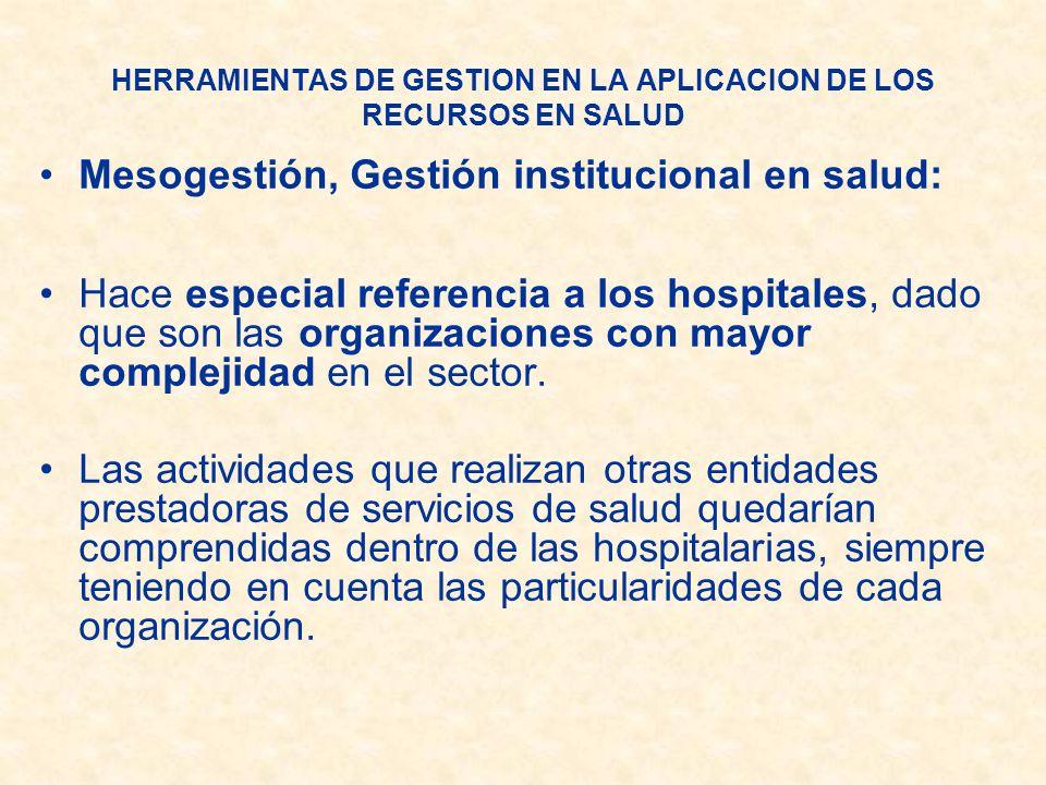 HERRAMIENTAS DE GESTION EN LA APLICACION DE LOS RECURSOS EN SALUD Mesogestión, Gestión institucional: Un hospital, es parte integrante de un sistema coordinado de salud, desarrollan tres funciones principales (OMS) : 1) prevención y restauración de la salud, 2) formación del futuro cuerpo profesional, 3) incentivo para el desarrollo de la investigación Los hospitales modernos son establecimientos destinados a cumplir cinco funciones en el área de salud: 1.preventiva, 2.de rehabilitación, 3.restauradora, 4.de enseñanza y 5.de investigación.