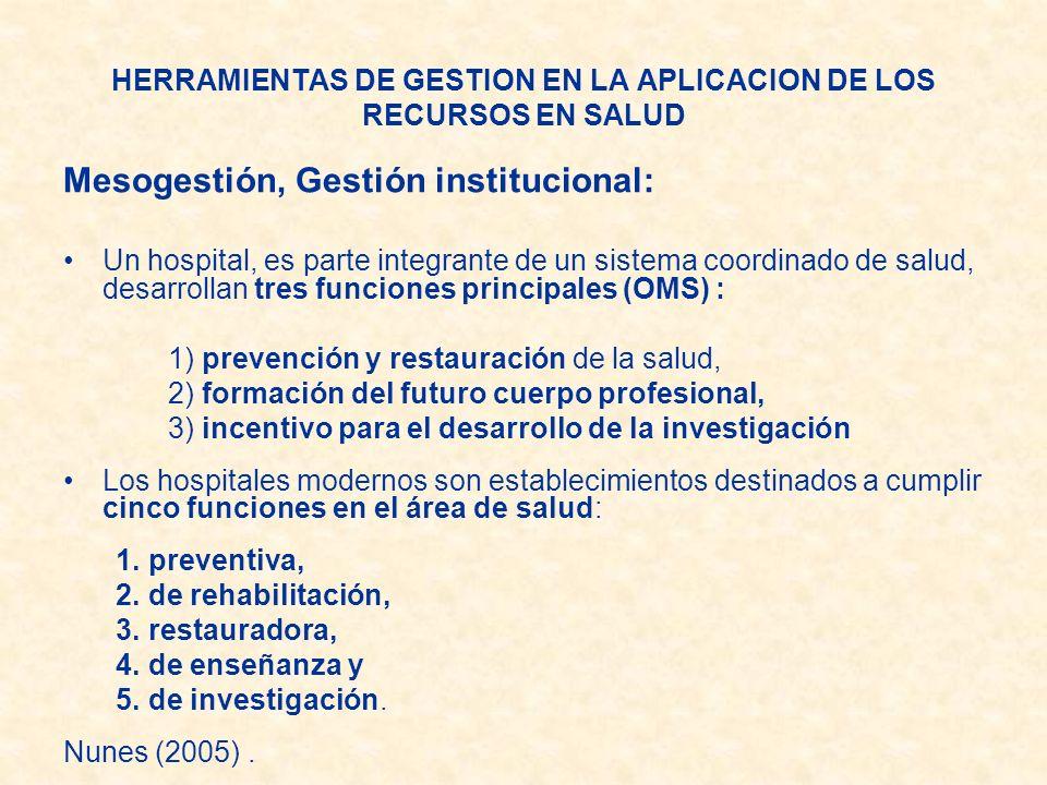 HERRAMIENTAS DE GESTION EN LA APLICACION DE LOS RECURSOS EN SALUD Mesogestión, Gestión institucional: En un hospital se debe gestionar : 1) La salud de las personas, incluidos el nacimiento y la muerte.