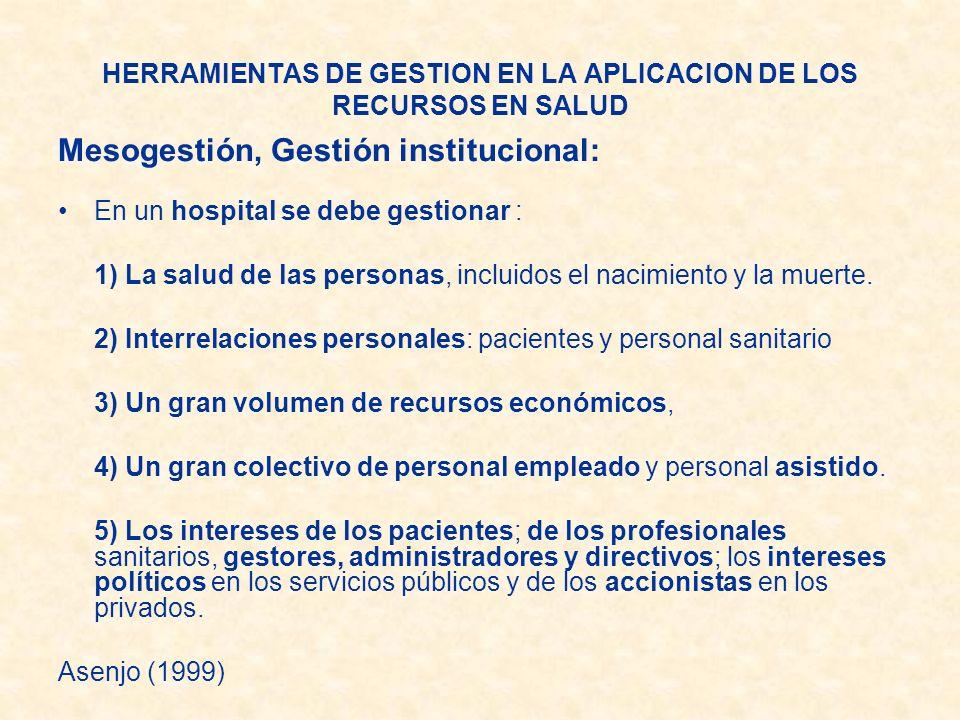 HERRAMIENTAS DE GESTION EN LA APLICACION DE LOS RECURSOS EN SALUD Mesogestión, Gestión institucional: En un hospital se debe gestionar : 1) La salud d