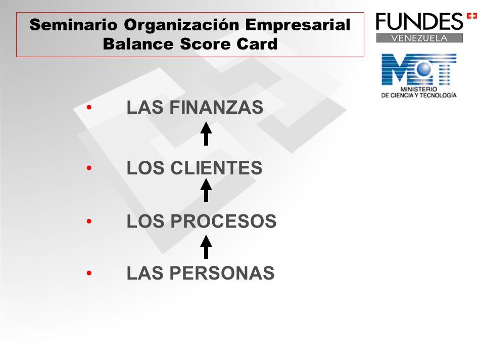 LAS FINANZAS LOS CLIENTES LOS PROCESOS LAS PERSONAS Seminario Organización Empresarial Balance Score Card