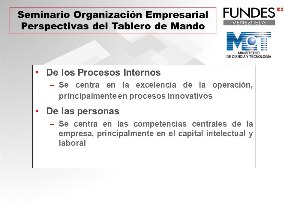 De los Procesos Internos –Se centra en la excelencia de la operación, principalmente en procesos innovativos De las personas –Se centra en las compete