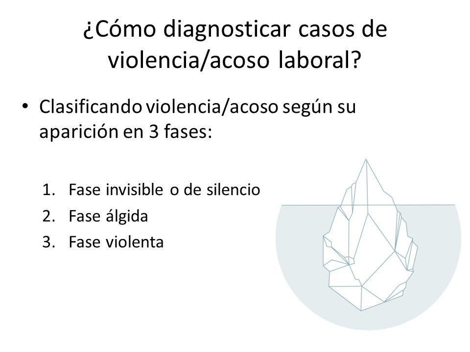 ¿Cómo diagnosticar casos de violencia/acoso laboral? Clasificando violencia/acoso según su aparición en 3 fases: 1.Fase invisible o de silencio 2.Fase