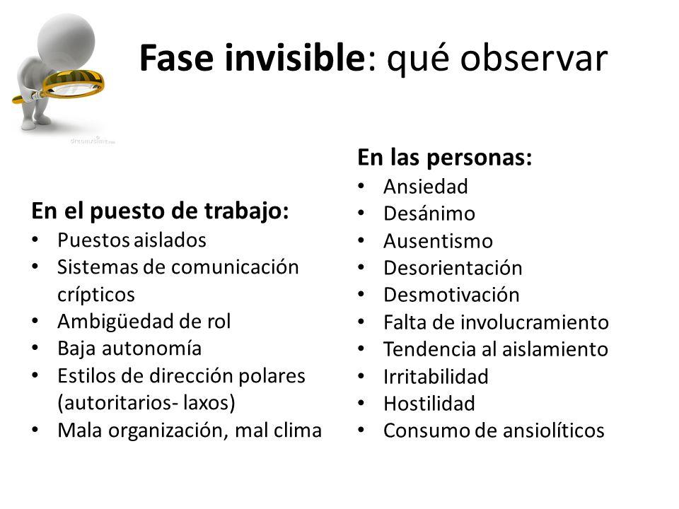 Fase invisible: qué observar En el puesto de trabajo: Puestos aislados Sistemas de comunicación crípticos Ambigüedad de rol Baja autonomía Estilos de