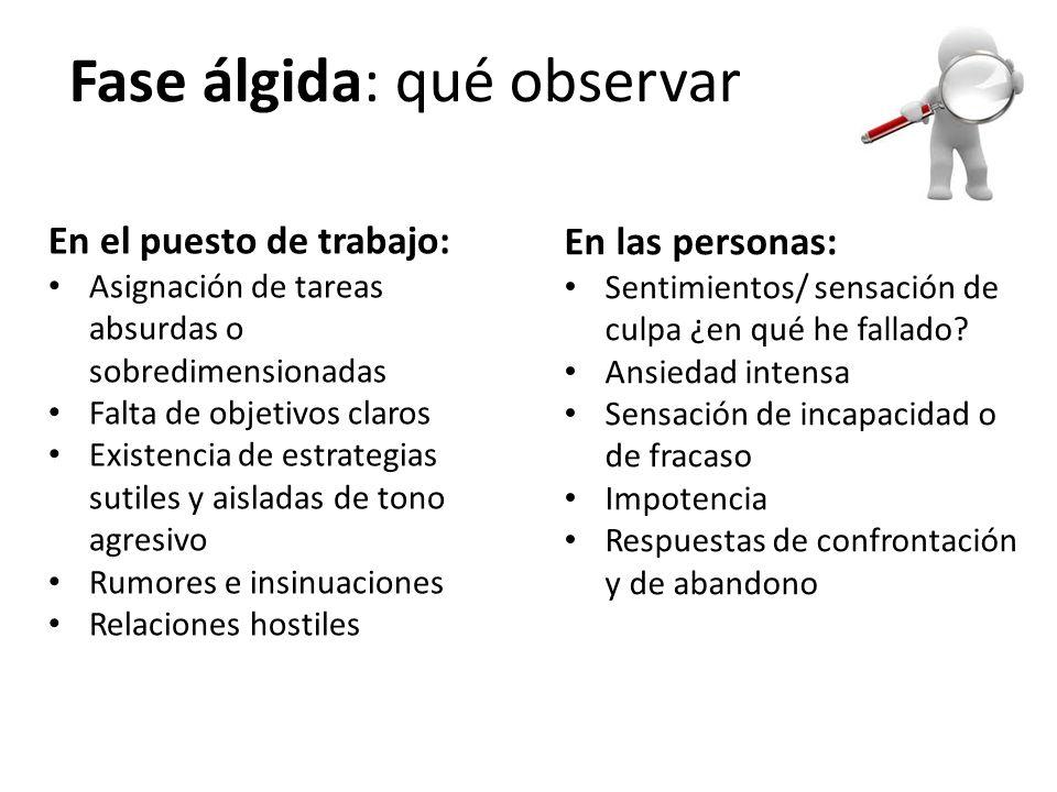 Fase álgida: qué observar En el puesto de trabajo: Asignación de tareas absurdas o sobredimensionadas Falta de objetivos claros Existencia de estrateg