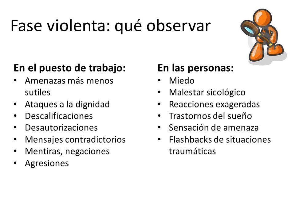 Fase violenta: qué observar En el puesto de trabajo: Amenazas más menos sutiles Ataques a la dignidad Descalificaciones Desautorizaciones Mensajes con