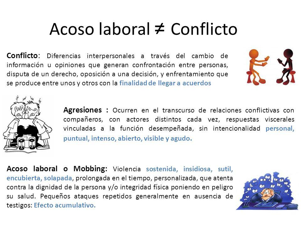 Acoso laboral Conflicto Conflicto: Diferencias interpersonales a través del cambio de información u opiniones que generan confrontación entre personas