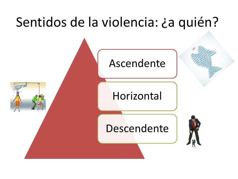 Sentidos de la violencia: ¿a quién? AscendenteHorizontalDescendente