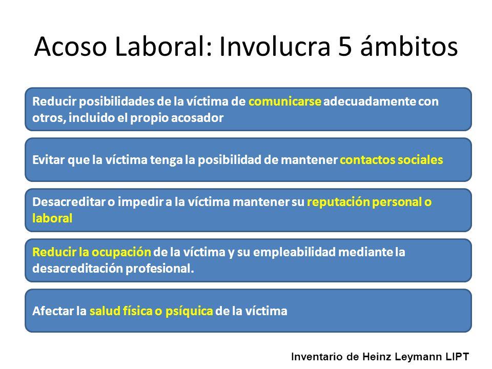 Acoso Laboral: Involucra 5 ámbitos : Reducir posibilidades de la víctima de comunicarse adecuadamente con otros, incluido el propio acosador Evitar qu