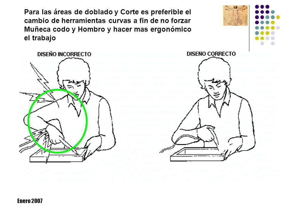 Enero 2007 Para las áreas de doblado y Corte es preferible el cambio de herramientas curvas a fin de no forzar Muñeca codo y Hombro y hacer mas ergonó