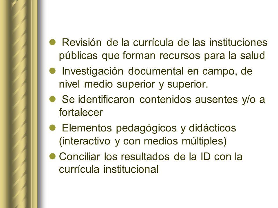 Revisión de la currícula de las instituciones públicas que forman recursos para la salud Investigación documental en campo, de nivel medio superior y