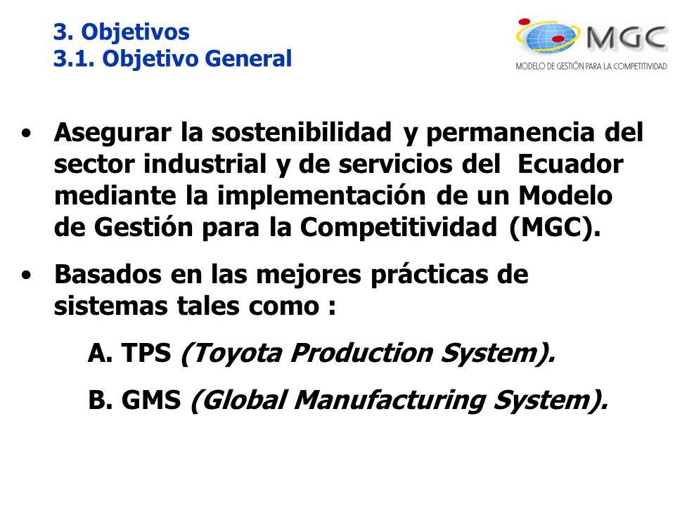 Asegurar la sostenibilidad y permanencia del sector industrial y de servicios del Ecuador mediante la implementación de un Modelo de Gestión para la C