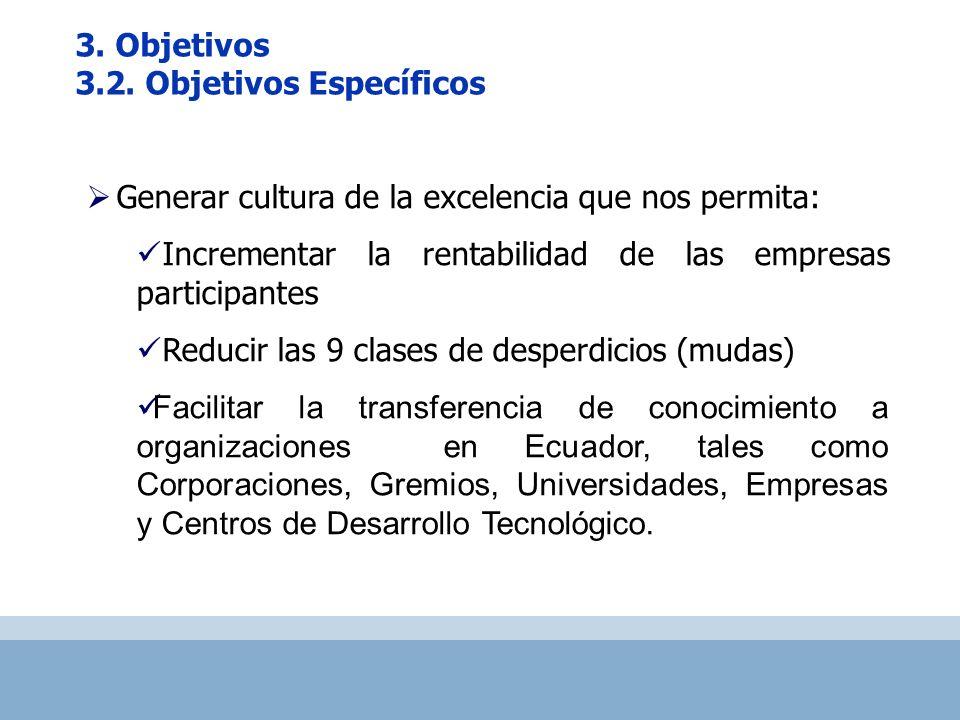 Generar cultura de la excelencia que nos permita: Incrementar la rentabilidad de las empresas participantes Reducir las 9 clases de desperdicios (muda