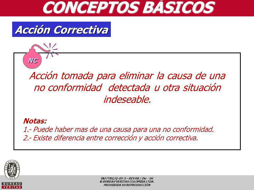 I&F/TRG/Q-05-5 – REV 08 / Dic - 06 BUREAU VERITAS COLOMBIA LTDA. PROHIBIDA SU REPRODUCCIÓN CONCEPTOS BÁSICOS Acción Correctiva Acción tomada para elim