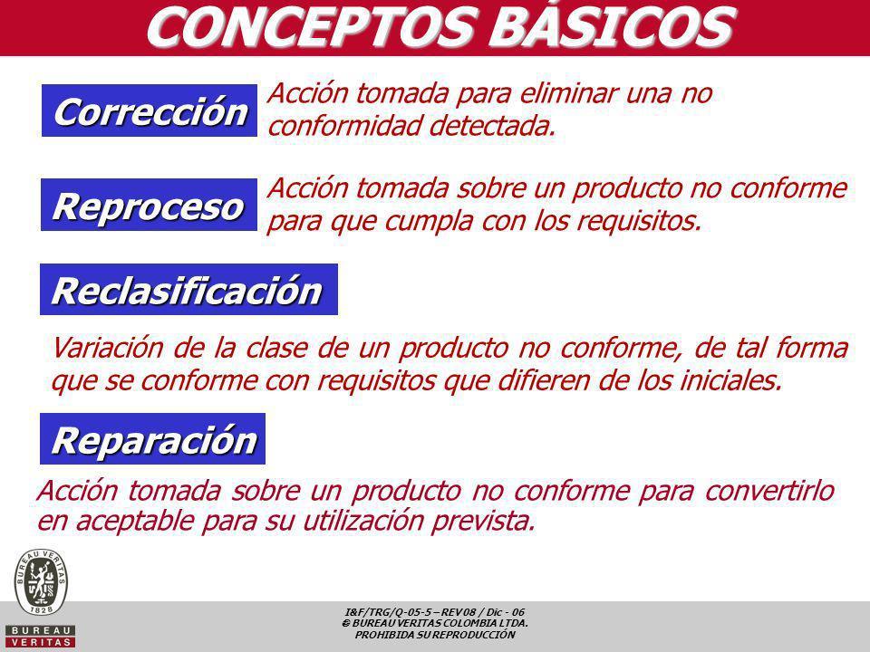 I&F/TRG/Q-05-5 – REV 08 / Dic - 06 BUREAU VERITAS COLOMBIA LTDA. PROHIBIDA SU REPRODUCCIÓN CONCEPTOS BÁSICOS Corrección Acción tomada para eliminar un