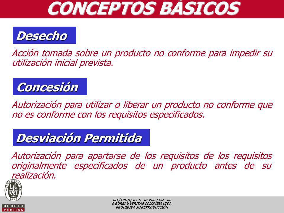 I&F/TRG/Q-05-5 – REV 08 / Dic - 06 BUREAU VERITAS COLOMBIA LTDA. PROHIBIDA SU REPRODUCCIÓN Concesión Autorización para utilizar o liberar un producto