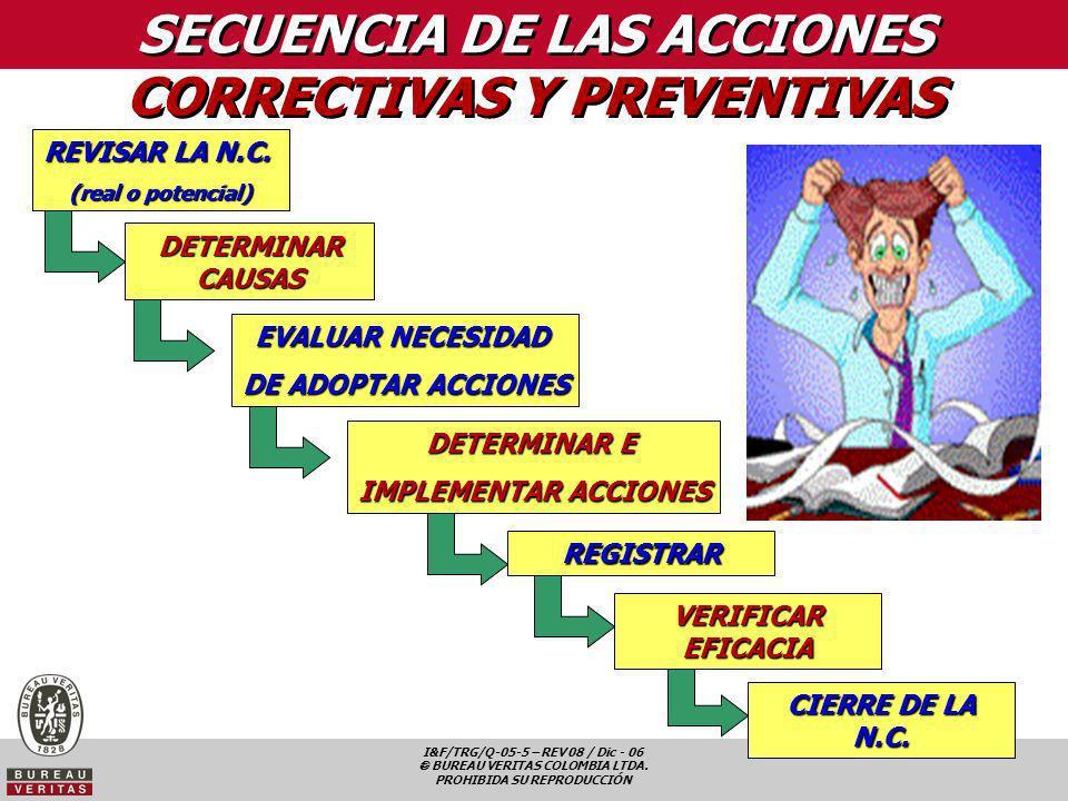 I&F/TRG/Q-05-5 – REV 08 / Dic - 06 BUREAU VERITAS COLOMBIA LTDA. PROHIBIDA SU REPRODUCCIÓN VERIFICAR EFICACIA CIERRE DE LA N.C. REVISAR LA N.C. (real