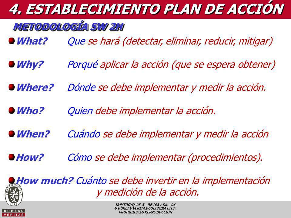 I&F/TRG/Q-05-5 – REV 08 / Dic - 06 BUREAU VERITAS COLOMBIA LTDA. PROHIBIDA SU REPRODUCCIÓN 4. ESTABLECIMIENTO PLAN DE ACCIÓN What?Que se hará (detecta