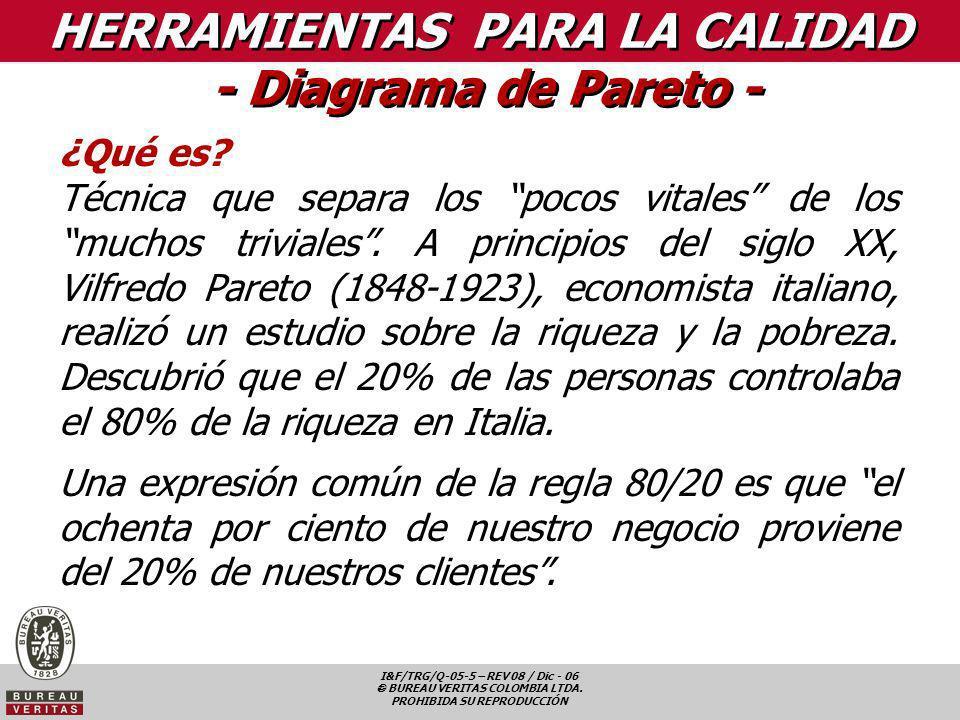 I&F/TRG/Q-05-5 – REV 08 / Dic - 06 BUREAU VERITAS COLOMBIA LTDA. PROHIBIDA SU REPRODUCCIÓN HERRAMIENTAS PARA LA CALIDAD - Diagrama de Pareto - ¿Qué es