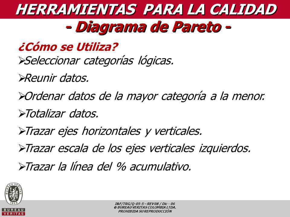 I&F/TRG/Q-05-5 – REV 08 / Dic - 06 BUREAU VERITAS COLOMBIA LTDA. PROHIBIDA SU REPRODUCCIÓN HERRAMIENTAS PARA LA CALIDAD - Diagrama de Pareto - ¿Cómo s