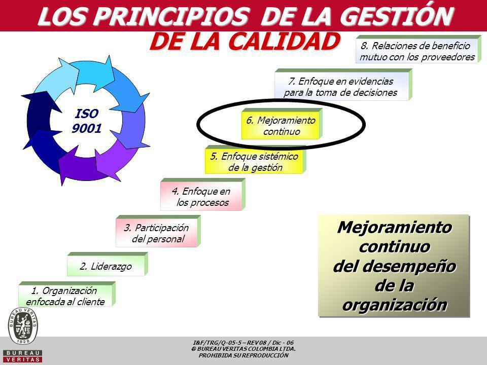 I&F/TRG/Q-05-5 – REV 08 / Dic - 06 BUREAU VERITAS COLOMBIA LTDA. PROHIBIDA SU REPRODUCCIÓN 7. Enfoque en evidencias para la toma de decisiones 4. Enfo