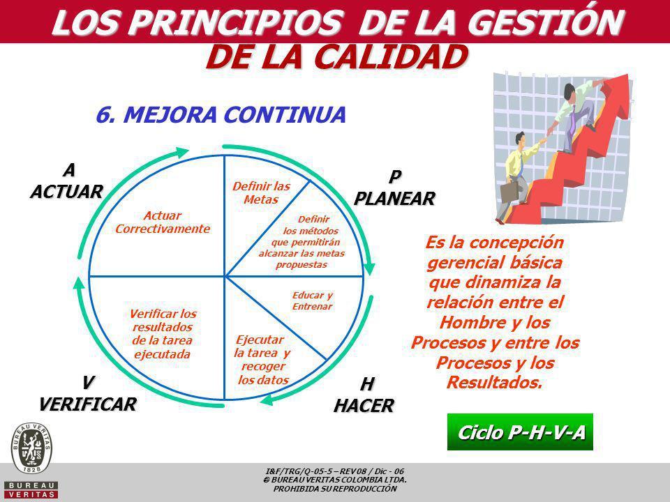 I&F/TRG/Q-05-5 – REV 08 / Dic - 06 BUREAU VERITAS COLOMBIA LTDA. PROHIBIDA SU REPRODUCCIÓN 6. MEJORA CONTINUA PPLANEAR Definir las Metas Definir los m