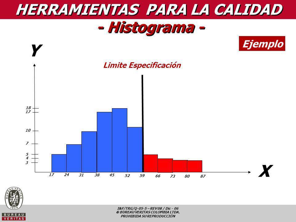 I&F/TRG/Q-05-5 – REV 08 / Dic - 06 BUREAU VERITAS COLOMBIA LTDA. PROHIBIDA SU REPRODUCCIÓN HERRAMIENTAS PARA LA CALIDAD - Histograma - Ejemplo X Y 17