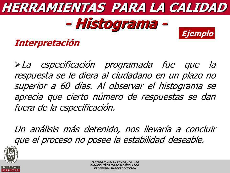 I&F/TRG/Q-05-5 – REV 08 / Dic - 06 BUREAU VERITAS COLOMBIA LTDA. PROHIBIDA SU REPRODUCCIÓN Ejemplo Interpretación La especificación programada fue que