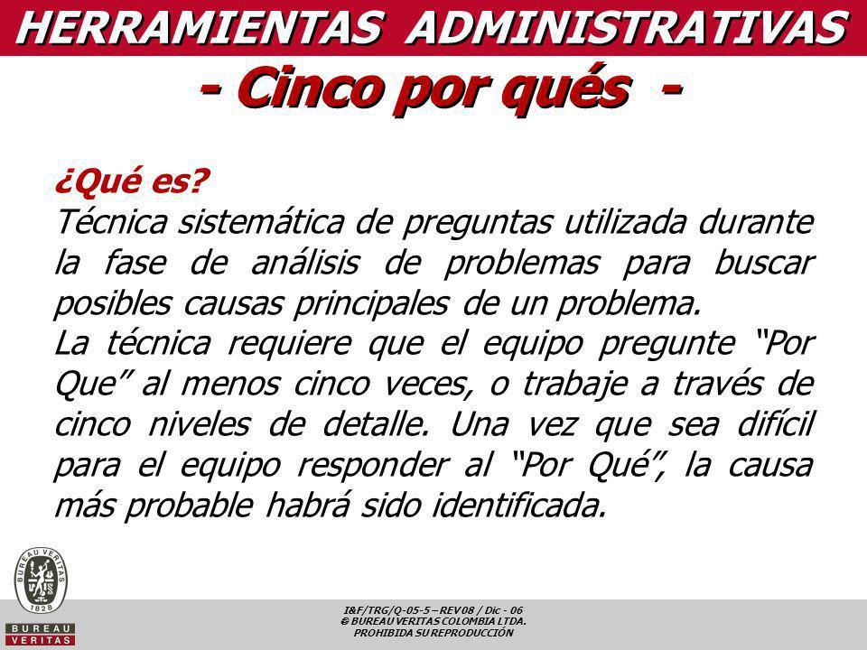 I&F/TRG/Q-05-5 – REV 08 / Dic - 06 BUREAU VERITAS COLOMBIA LTDA. PROHIBIDA SU REPRODUCCIÓN HERRAMIENTAS ADMINISTRATIVAS - Cinco por qués - ¿Qué es? Té