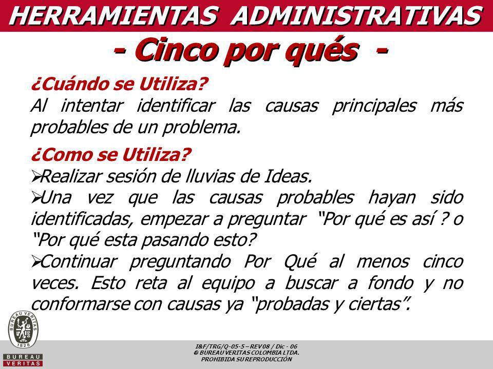 I&F/TRG/Q-05-5 – REV 08 / Dic - 06 BUREAU VERITAS COLOMBIA LTDA. PROHIBIDA SU REPRODUCCIÓN HERRAMIENTAS ADMINISTRATIVAS - Cinco por qués - ¿Cuándo se