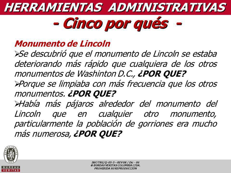 I&F/TRG/Q-05-5 – REV 08 / Dic - 06 BUREAU VERITAS COLOMBIA LTDA. PROHIBIDA SU REPRODUCCIÓN HERRAMIENTAS ADMINISTRATIVAS - Cinco por qués - Monumento d