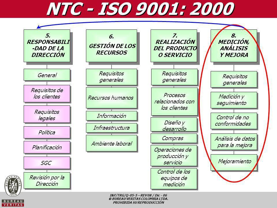 I&F/TRG/Q-05-5 – REV 08 / Dic - 06 BUREAU VERITAS COLOMBIA LTDA. PROHIBIDA SU REPRODUCCIÓN Requisitos generales Recursos humanos Información Infraestr