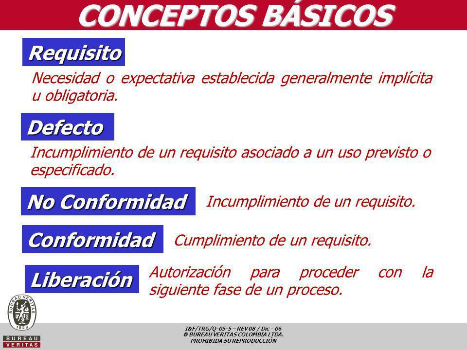 I&F/TRG/Q-05-5 – REV 08 / Dic - 06 BUREAU VERITAS COLOMBIA LTDA. PROHIBIDA SU REPRODUCCIÓN Conformidad Cumplimiento de un requisito. No Conformidad Re