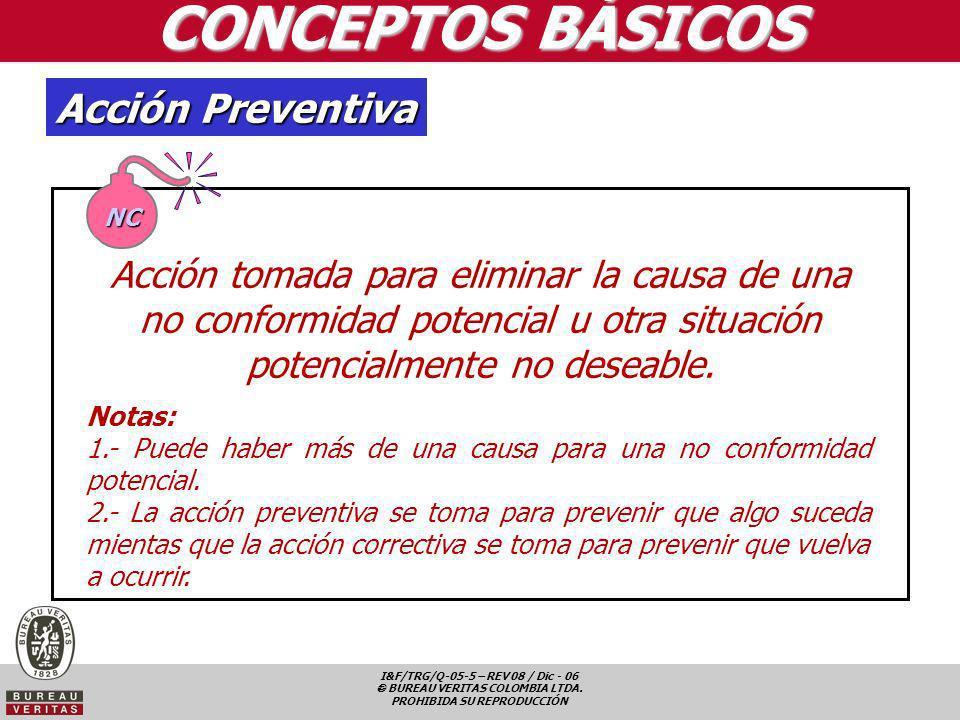 I&F/TRG/Q-05-5 – REV 08 / Dic - 06 BUREAU VERITAS COLOMBIA LTDA. PROHIBIDA SU REPRODUCCIÓN CONCEPTOS BÁSICOS Acción Preventiva Acción tomada para elim