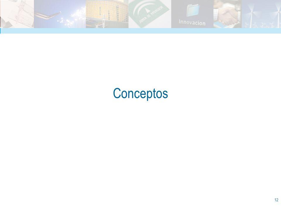 12 Conceptos
