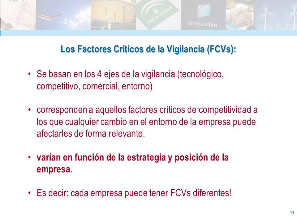 14 Se basan en los 4 ejes de la vigilancia (tecnológico, competitivo, comercial, entorno) corresponden a aquellos factores críticos de competitividad