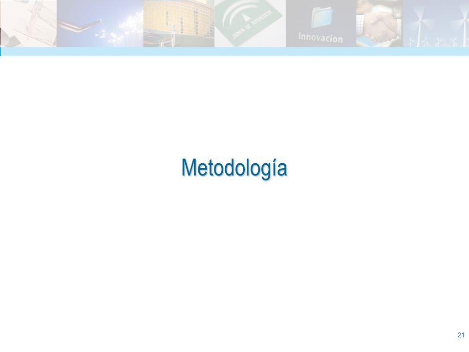 21 Metodología