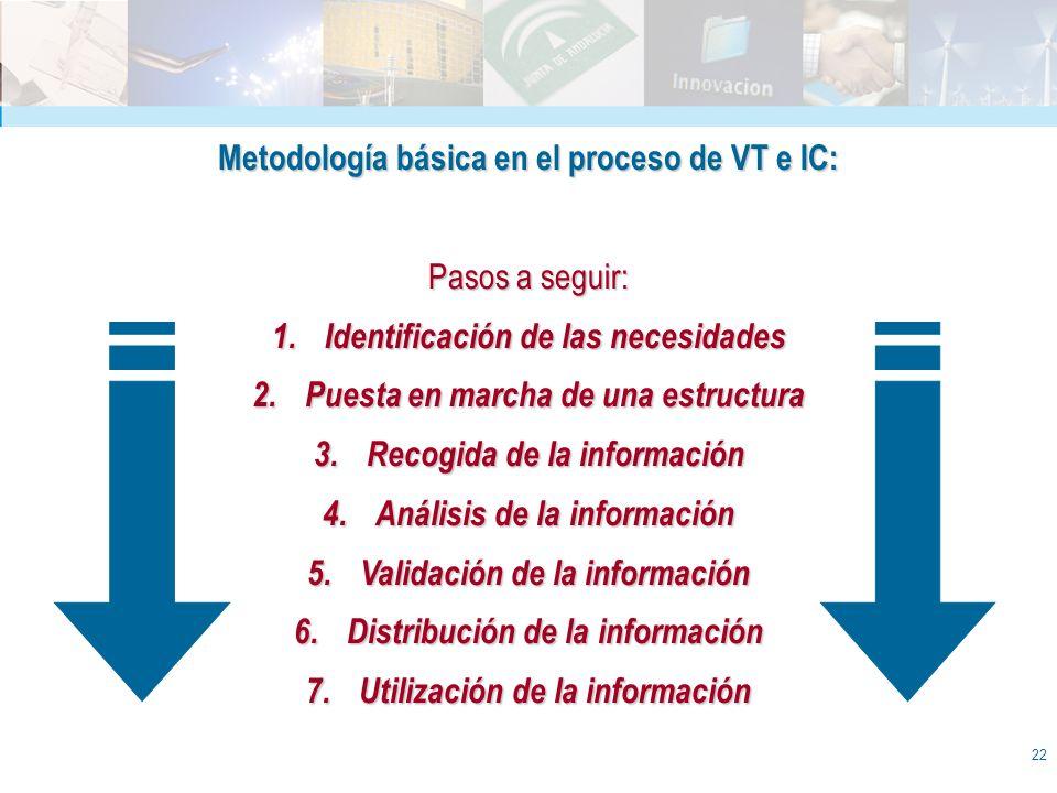 22 Metodología básica en el proceso de VT e IC: Pasos a seguir: 1.Identificación de las necesidades 2.Puesta en marcha de una estructura 3.Recogida de